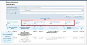 Реестр контрактов по 44-ФЗ: что вносить и как изменить запись