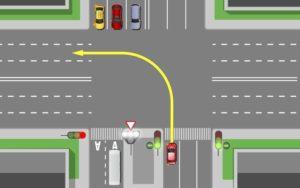 Движение на перекрестках по ПДД
