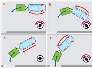 Езда с прицепом на легковом автомобиле по ПДД