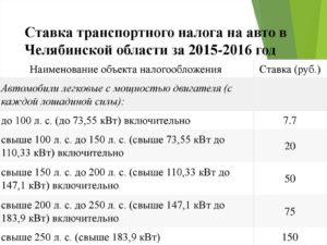 Расчет транспортного налога по Москве и области