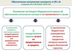 Способы обеспечения исполнения контракта в рамках 44-ФЗ