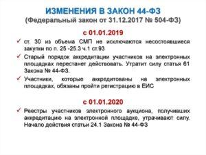Закупка ГСМ по 44-ФЗ в 2019 году: последние изменения
