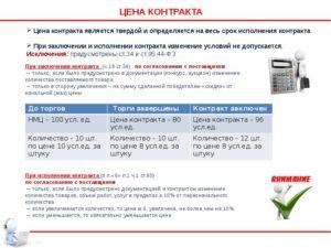 Изменение цены контракта по 44-ФЗ на 10 процентов