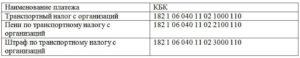 Код бюджетной классификации по транспортному налогу для юридических лиц