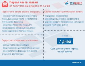 Критерии допуска к электронному аукциону: согласие участника