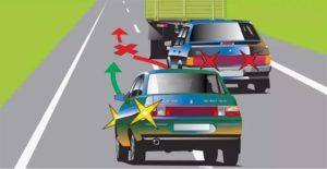 Маневрирование транспортного средства по ПДД