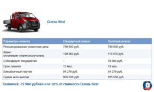 Расчет лизинга транспортного средства для юридических лиц