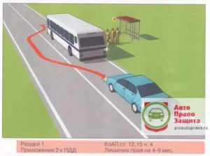 Обгон автобуса на остановке через сплошную разметку