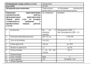 Описание объекта закупки по 44-ФЗ в 2019 году