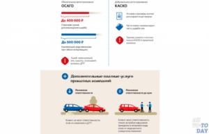 Срок страхования по полису КАСКО