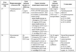 Какой срок уплаты транспортного налога для юридических лиц в 2019 году