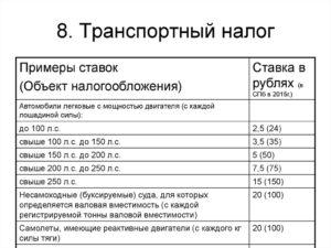 Какой транспортный налог в Москве в 2019 году