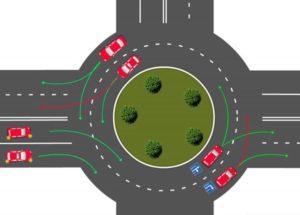 Круговое движение транспортных средств по ПДД