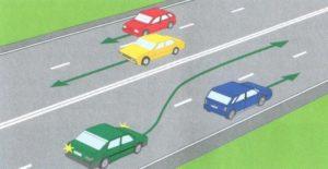 Движение транспортных средств по полосам в ПДД
