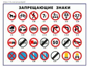 Запрещающие дорожные знаки в ПДД