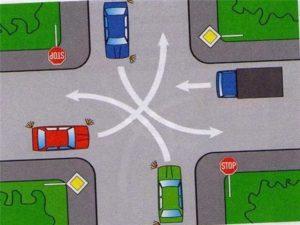 Разворот транспортных средств по ПДД