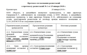 Протокол разногласий к контракту: образец