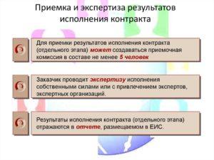 Внешняя экспертиза результата исполнения контракта
