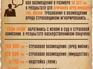 Автоюристы в Ставрополе