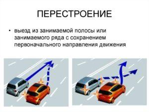 Перестроение транспортных средств по ПДД