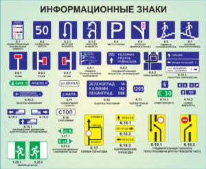 Пояснение информационных знаков в ПДД