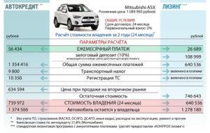 Автомобиль в лизинг выгоднее или кредит