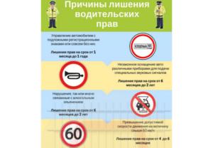 Порядок лишения водительского удостоверения