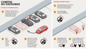 Правила перпендикулярной парковки
