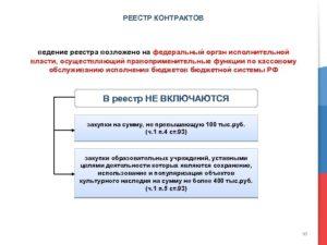 Кем осуществляется ведение реестра контрактов