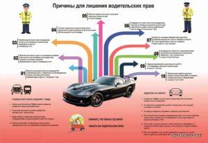 Какие сроки лишения водительских прав