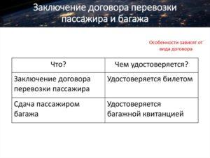 Заключение договора перевозки пассажиров