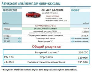 Оформление лизинга б/у грузовых автомобилей для юридических лиц