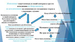 Изменение существенных условий контракта при его исполнении