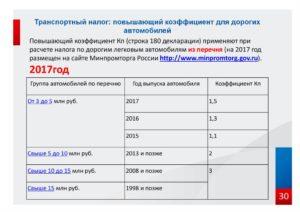 Как применяется повышающий коэффициент по транспортному налогу в 2019 году