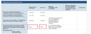 Ошибки размещения отчета об исполнении контракта в ЕИС