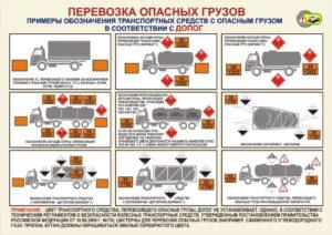 Нарушение правил при перевозке опасных грузов