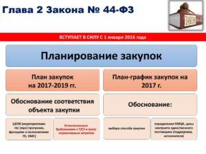 План закупок по 44-ФЗ: как составить и изменить