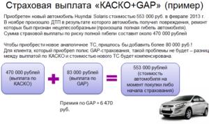 Максимальная выплата по полису КАСКО