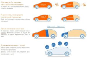 Срок лизинга автомобиля