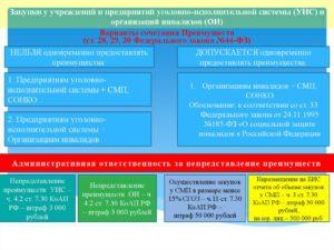 Одновременные преимущества организациям инвалидов и УИС вместе с ограничениями для СМП