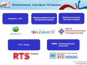 ЭТП: что это, виды электронных площадок и особенности