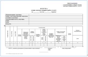План закупок по 44-ФЗ
