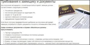 Требования для получения автокредита
