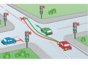 Обгон на регулируемых перекрестках