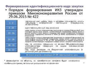Изменения в порядке формирования идентификационного кода закупки