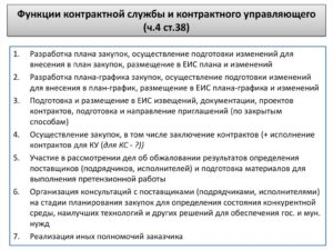 Обязанности контрактной службы, контрактного управляющего