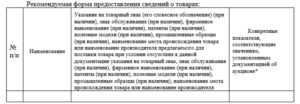 Конкретные показатели товара по 44-ФЗ