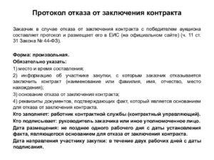 Протокол отказа от заключения контракта