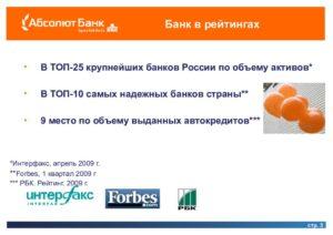 Оформление автокредита в Абсолют банке