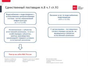 Особенности заключения контрактов с единственным поставщиком в рамках КС